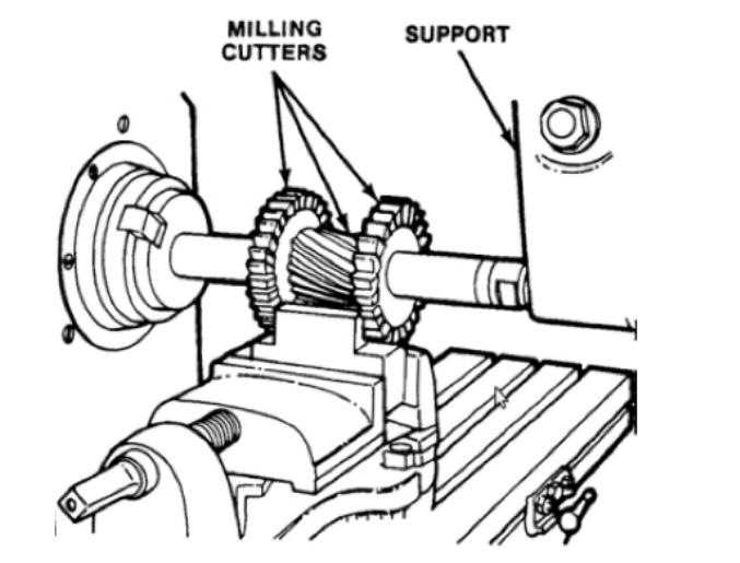 Fig1 - CNC Milling Machine