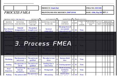 CNC Aluminum Parts Process Control Image 3