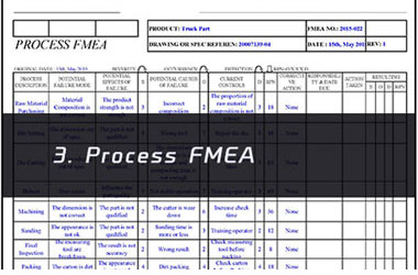 CNC Metal Parts Process Control Image 3